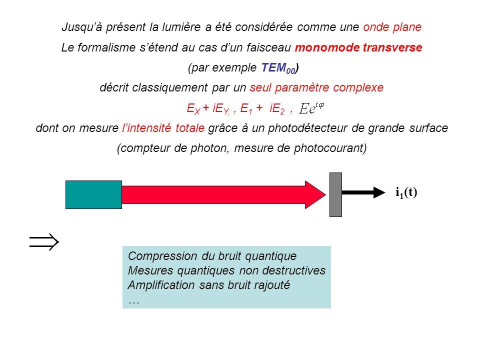 Jusquà présent la lumière a été considérée comme une onde plane Le formalisme sétend au cas dun faisceau monomode transverse (par exemple TEM 00 ) décrit classiquement par un seul paramètre complexe E X + iE Y,, E 1 + iE 2, dont on mesure lintensité totale grâce à un photodétecteur de grande surface (compteur de photon, mesure de photocourant) Compression du bruit quantique Mesures quantiques non destructives Amplification sans bruit rajouté … i 1 (t)