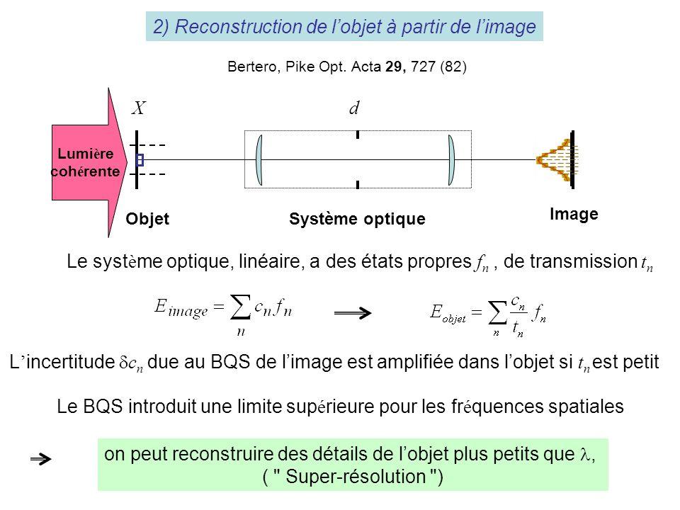 Objet Image Système optique Lumi è re coh é rente Bertero, Pike Opt. Acta 29, 727 (82) L incertitude c n due au BQS de limage est amplifiée dans lobje