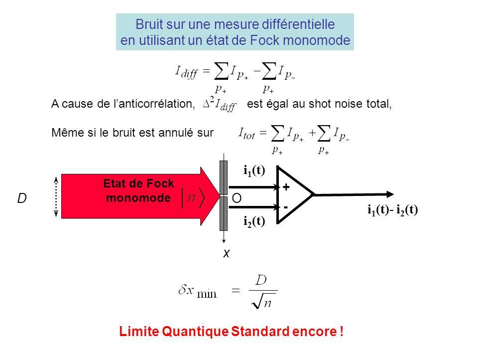 Bruit sur une mesure différentielle en utilisant un état de Fock monomode i 1 (t)- i 2 (t) x D light beam i 1 (t) i 2 (t) Etat de Fock monomode + - O Limite Quantique Standard encore .
