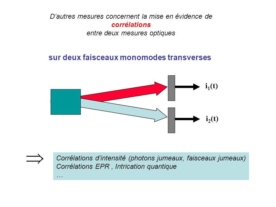 sur deux faisceaux monomodes transverses i 1 (t) i 2 (t) Dautres mesures concernent la mise en évidence de corrélations entre deux mesures optiques Corrélations dintensité (photons jumeaux, faisceaux jumeaux) Corrélations EPR, Intrication quantique …
