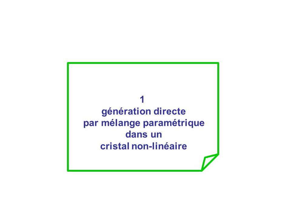 1 génération directe par mélange paramétrique dans un cristal non-linéaire