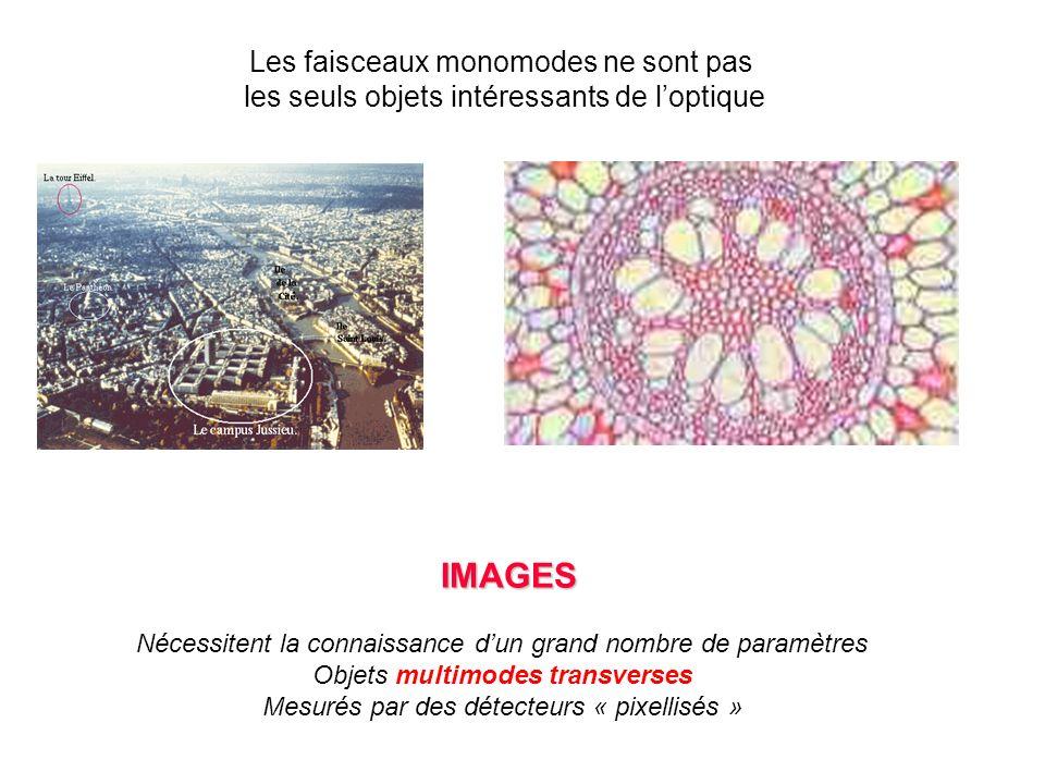 Les faisceaux monomodes ne sont pas les seuls objets intéressants de loptique IMAGES Nécessitent la connaissance dun grand nombre de paramètres Objets multimodes transverses Mesurés par des détecteurs « pixellisés »