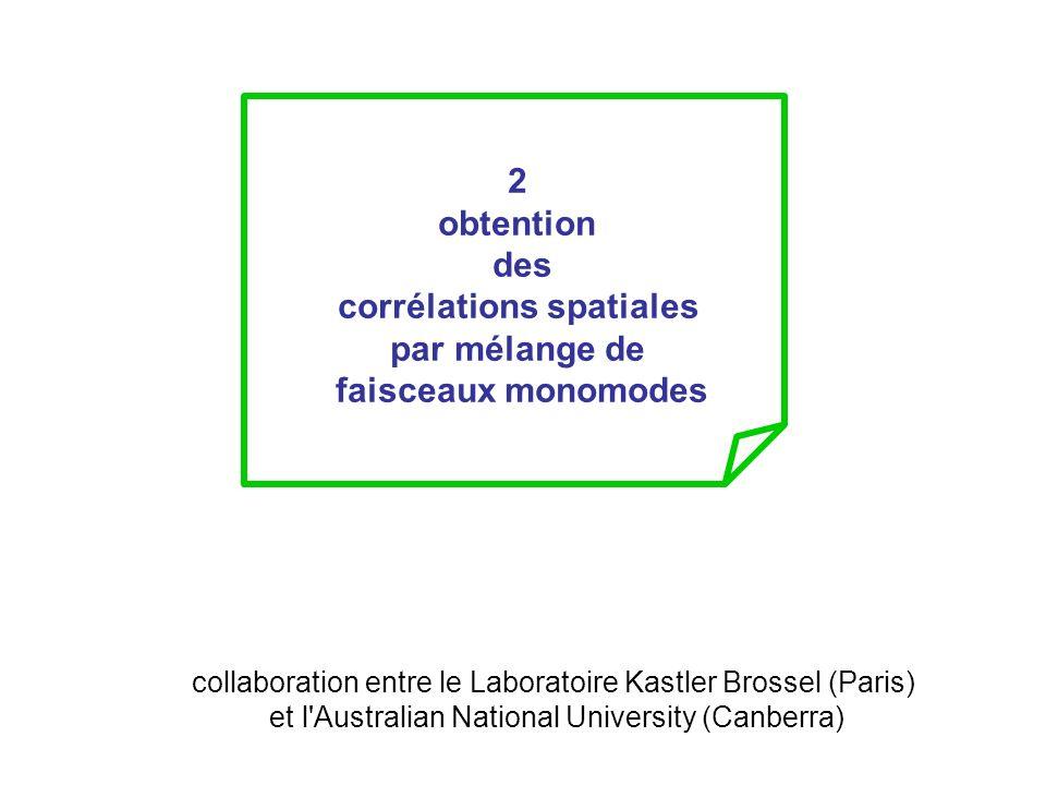 2 obtention des corrélations spatiales par mélange de faisceaux monomodes collaboration entre le Laboratoire Kastler Brossel (Paris) et l Australian National University (Canberra)