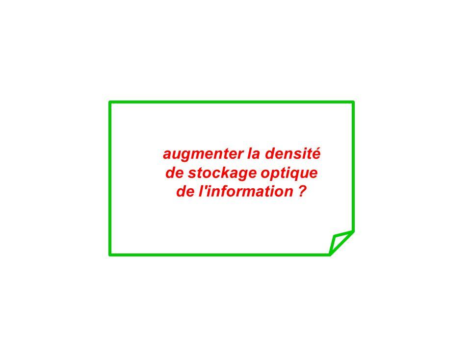 augmenter la densité de stockage optique de l information ?