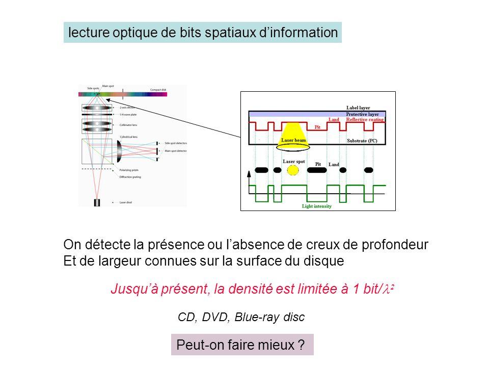 lecture optique de bits spatiaux dinformation On détecte la présence ou labsence de creux de profondeur Et de largeur connues sur la surface du disque