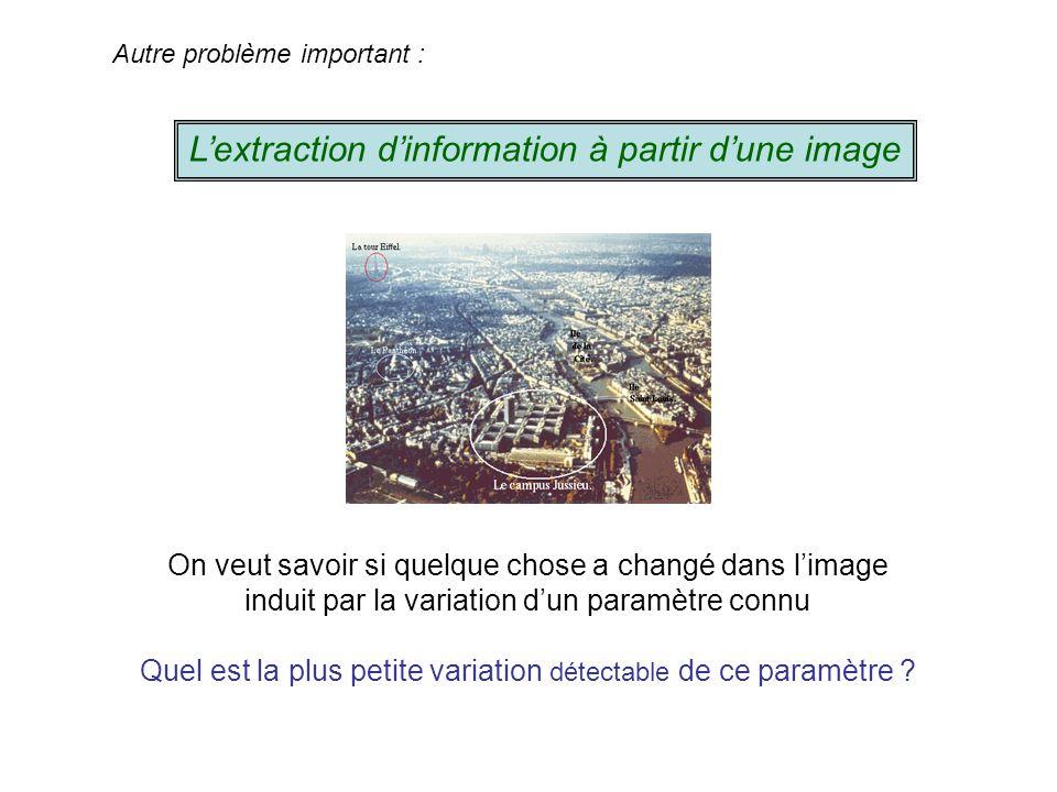 Lextraction dinformation à partir dune image On veut savoir si quelque chose a changé dans limage induit par la variation dun paramètre connu Quel est la plus petite variation détectable de ce paramètre .