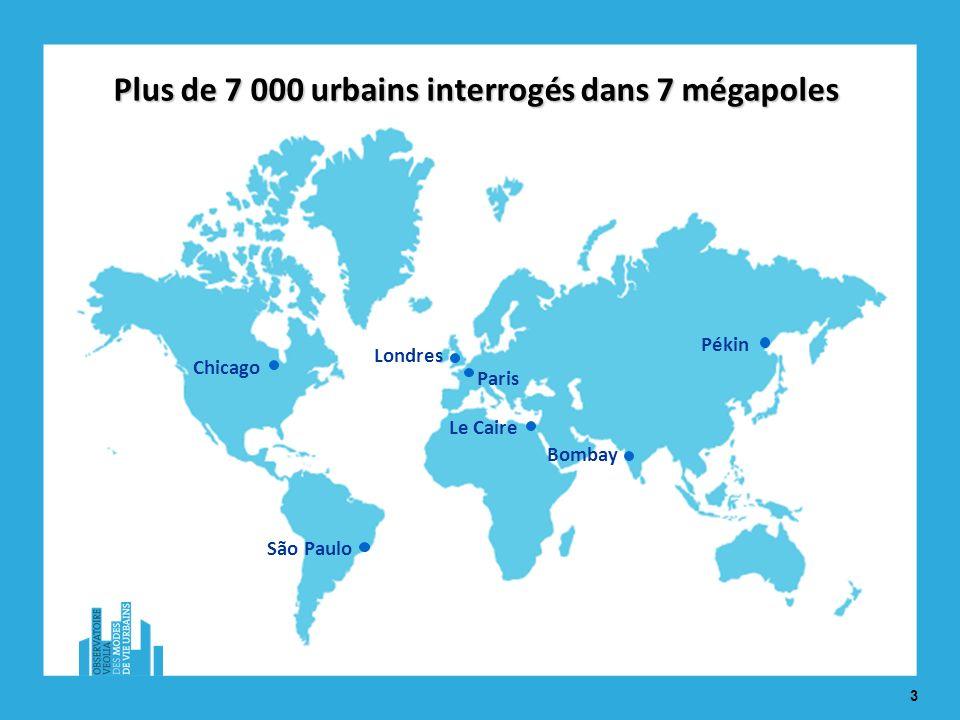 3 Chicago Londres São Paulo Pékin Le Caire Paris Bombay Plus de 7 000 urbains interrogés dans 7 mégapoles