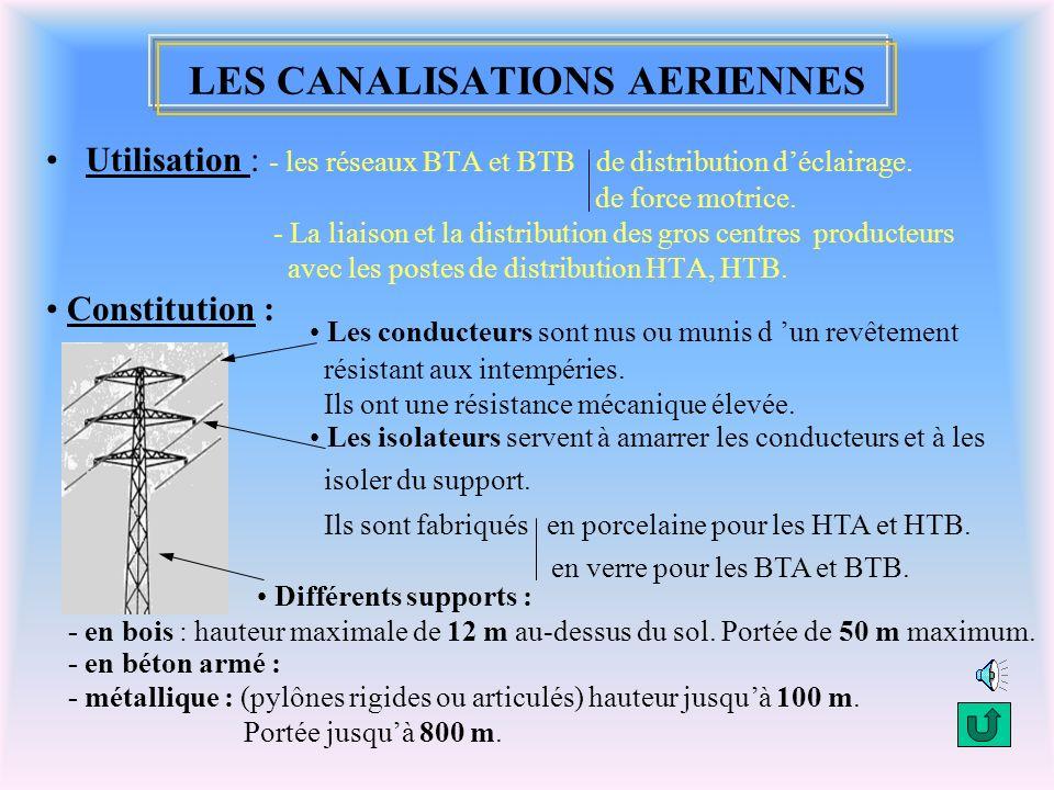 Pose sur chemins de câbles : Les câbles sont posés à lintérieur du profilés. Utilisation dans lindustrie et le tertiaire. 2 types de chemin de câbles