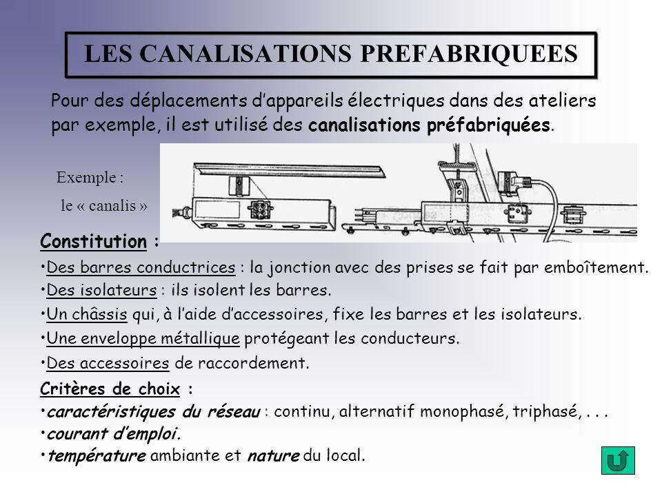 LES CANALISATIONS AERIENNES Utilisation : - les réseaux BTA et BTB de distribution déclairage. de force motrice. - La liaison et la distribution des g