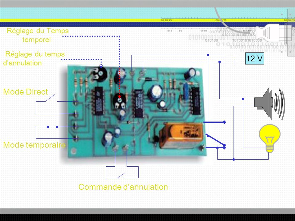 Mode Direct Mode temporaire Commande dannulation 12 V Réglage du temps dannulation Réglage du Temps temporel