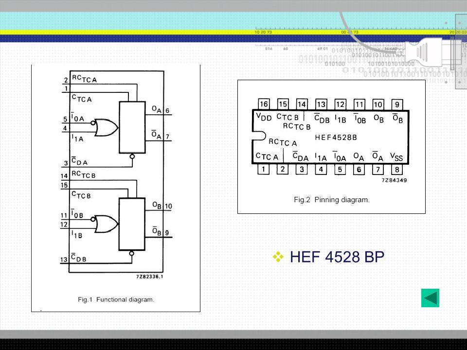 HEF 4528 BP