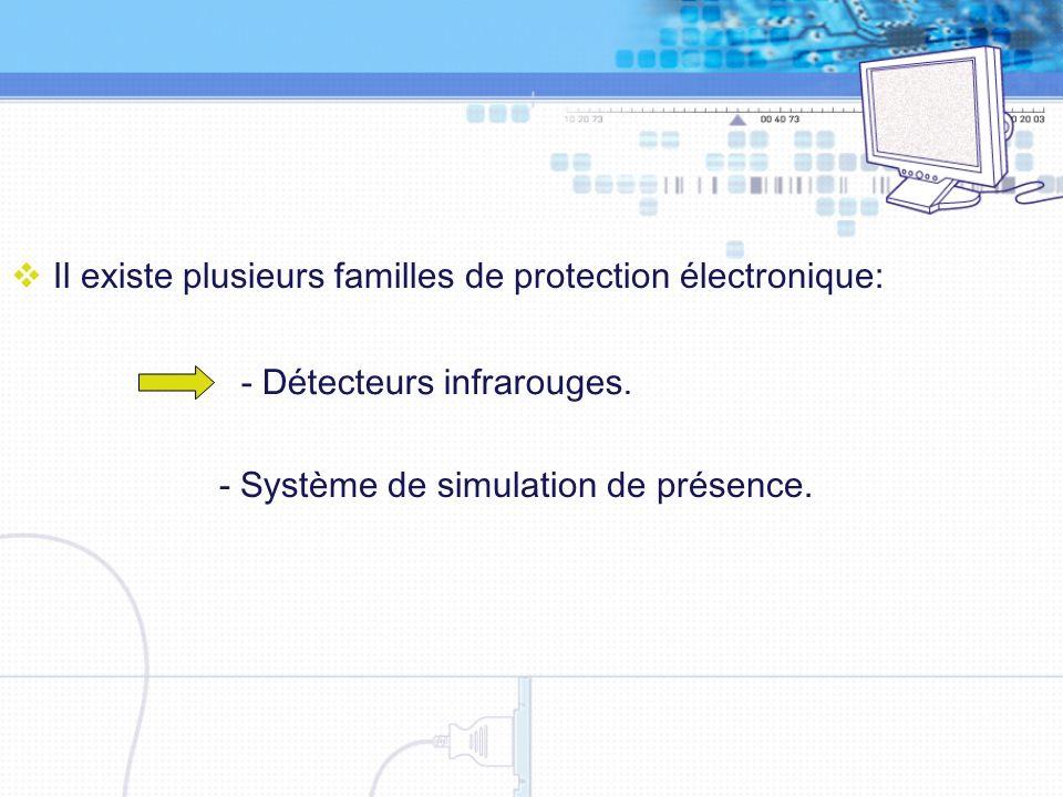 Il existe plusieurs familles de protection électronique: - Détecteurs infrarouges. - Système de simulation de présence.