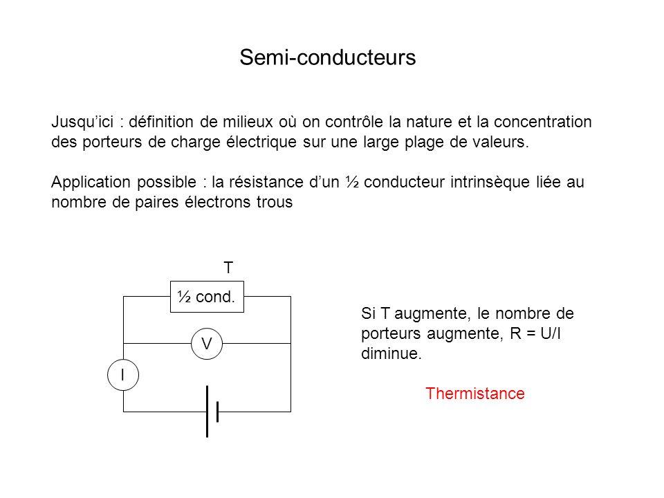 Description en termes de niveaux dénergie : polarisation en sens bloquant BC BV Région n : pas de champ quasi- niveau de Fermi Région p : pas de champ quasi- niveau de Fermi Mode opératoire « théorique » 3- on raccorde les bandes dénergie dans la zone de déplétion.