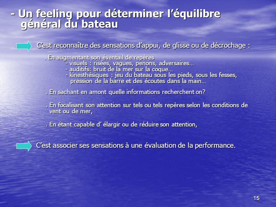 15 - Un feeling pour déterminer léquilibre général du bateau Cest reconnaître des sensations dappui, de glisse ou de décrochage : Cest reconnaître des