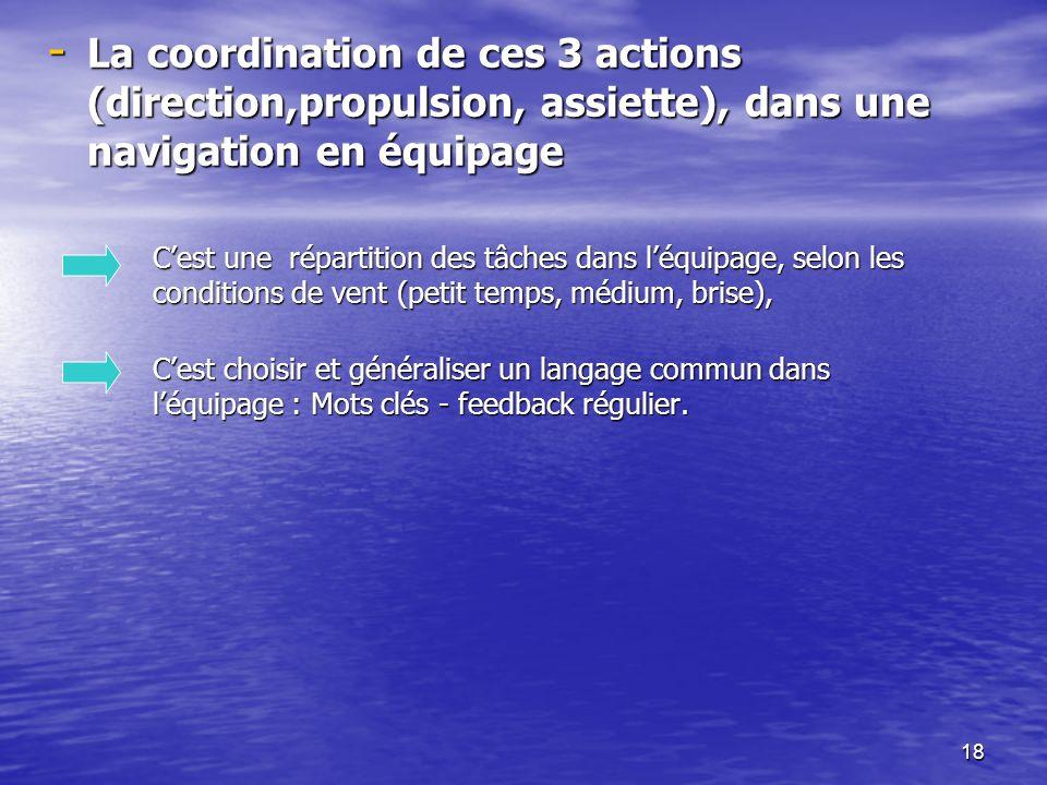 18 - La coordination de ces 3 actions (direction,propulsion, assiette), dans une navigation en équipage Cest une répartition des tâches dans léquipage