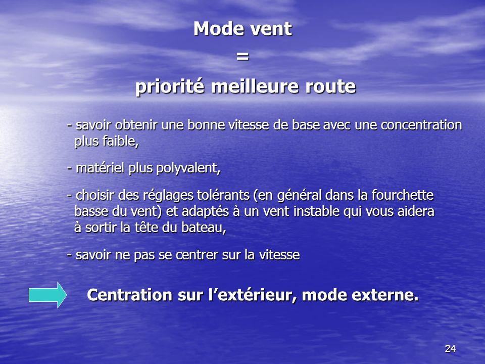 24 Mode vent = priorité meilleure route priorité meilleure route - savoir obtenir une bonne vitesse de base avec une concentration plus faible, - maté
