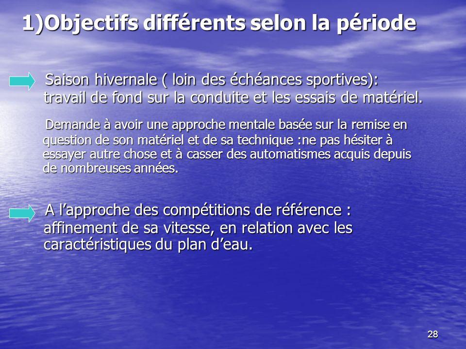 28 1)Objectifs différents selon la période Saison hivernale ( loin des échéances sportives): travail de fond sur la conduite et les essais de matériel