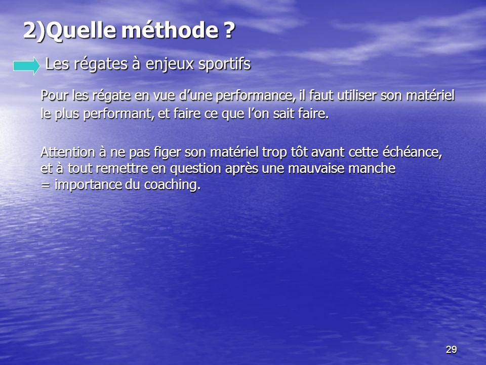 29 2)Quelle méthode ? Les régates à enjeux sportifs Les régates à enjeux sportifs Pour les régate en vue dune performance, il faut utiliser son matéri