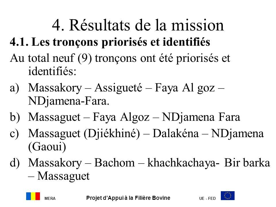 MERA Projet dAppui à la Filière Bovine UE - FED 4. Résultats de la mission 4.1. Les tronçons priorisés et identifiés Au total neuf (9) tronçons ont ét