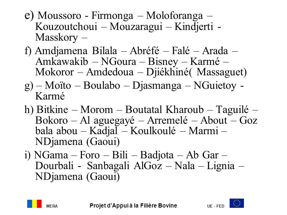 MERA Projet dAppui à la Filière Bovine UE - FED e) Moussoro - Firmonga – Moloforanga – Kouzoutchoui – Mouzaragui – Kindjerti - Masskory – f) Amdjamena