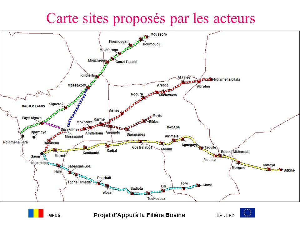 Carte sites proposés par les acteurs MERA Projet dAppui à la Filière Bovine UE - FED