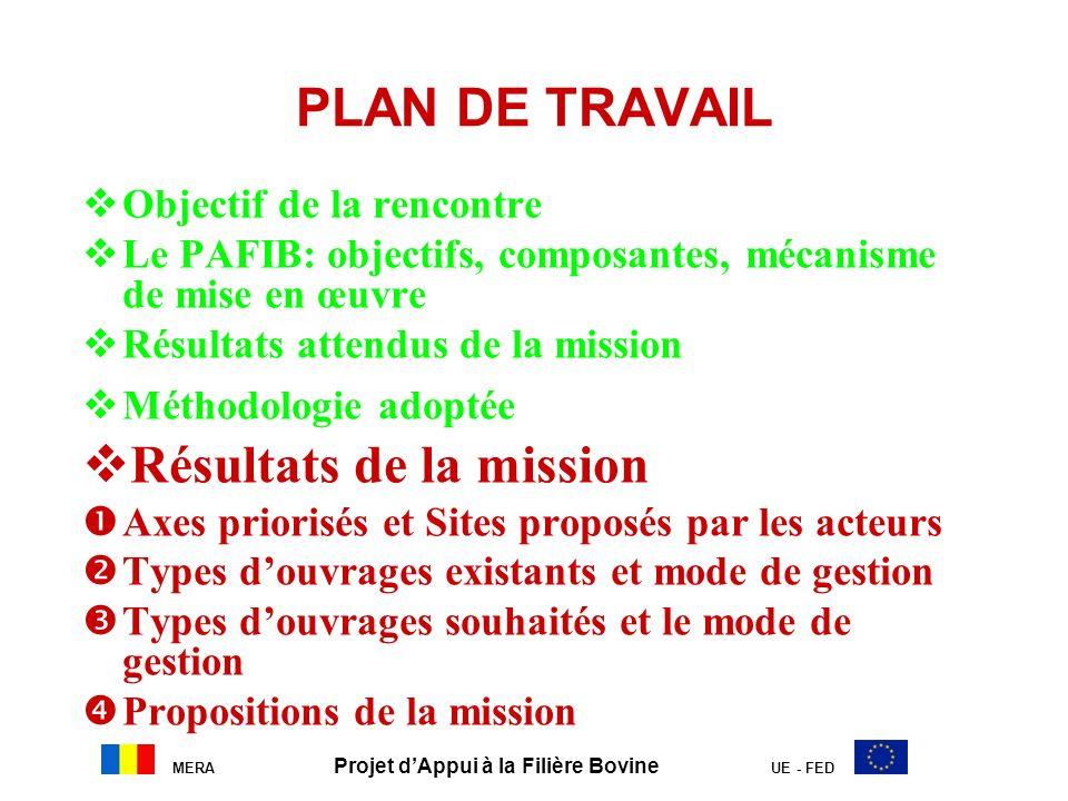 MERA Projet dAppui à la Filière Bovine UE - FED PLAN DE TRAVAIL Objectif de la rencontre Le PAFIB: objectifs, composantes, mécanisme de mise en œuvre
