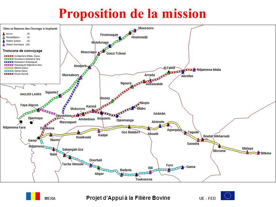 MERA Projet dAppui à la Filière Bovine UE - FED Proposition de la mission Les potentiels sites à retenir