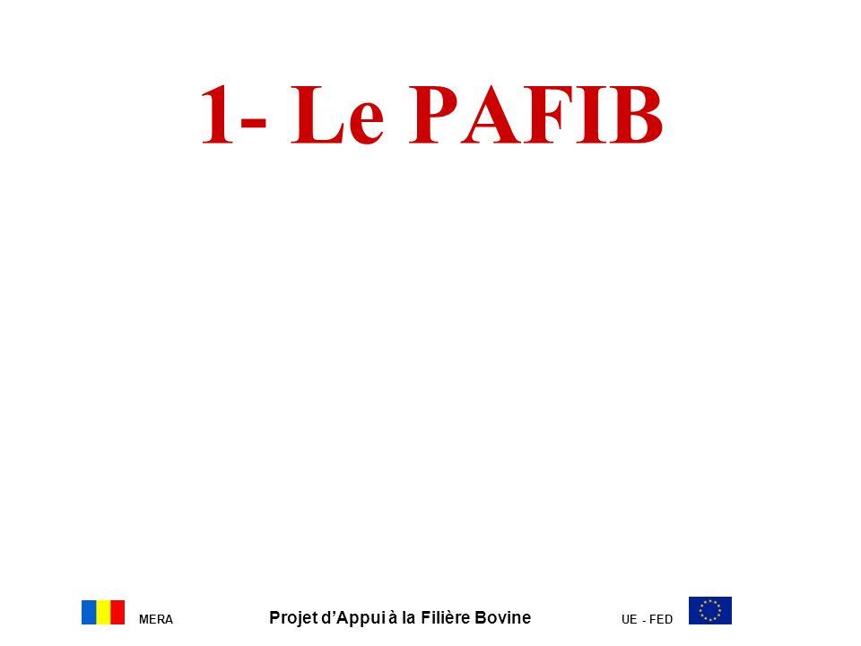 MERA Projet dAppui à la Filière Bovine UE - FED 1- Le PAFIB