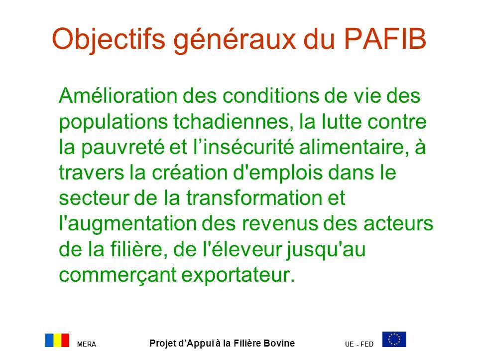 MERA Projet dAppui à la Filière Bovine UE - FED Objectifs généraux du PAFIB Amélioration des conditions de vie des populations tchadiennes, la lutte c