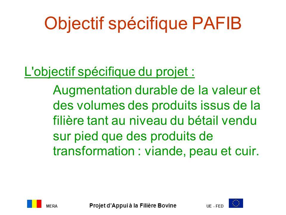 MERA Projet dAppui à la Filière Bovine UE - FED Objectif spécifique PAFIB L'objectif spécifique du projet : Augmentation durable de la valeur et des v