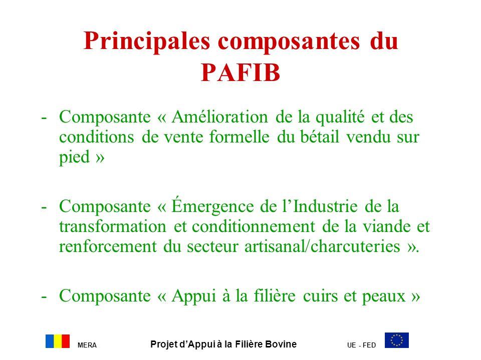 MERA Projet dAppui à la Filière Bovine UE - FED Principales composantes du PAFIB -Composante « Amélioration de la qualité et des conditions de vente f