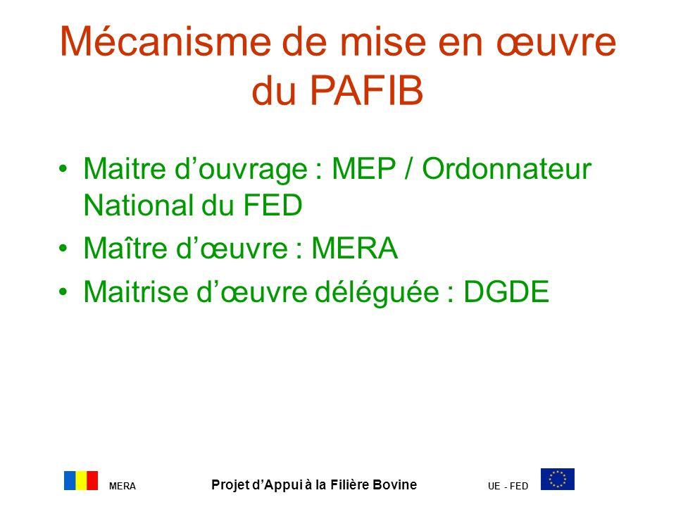 MERA Projet dAppui à la Filière Bovine UE - FED Maitre douvrage : MEP / Ordonnateur National du FED Maître dœuvre : MERA Maitrise dœuvre déléguée : DG