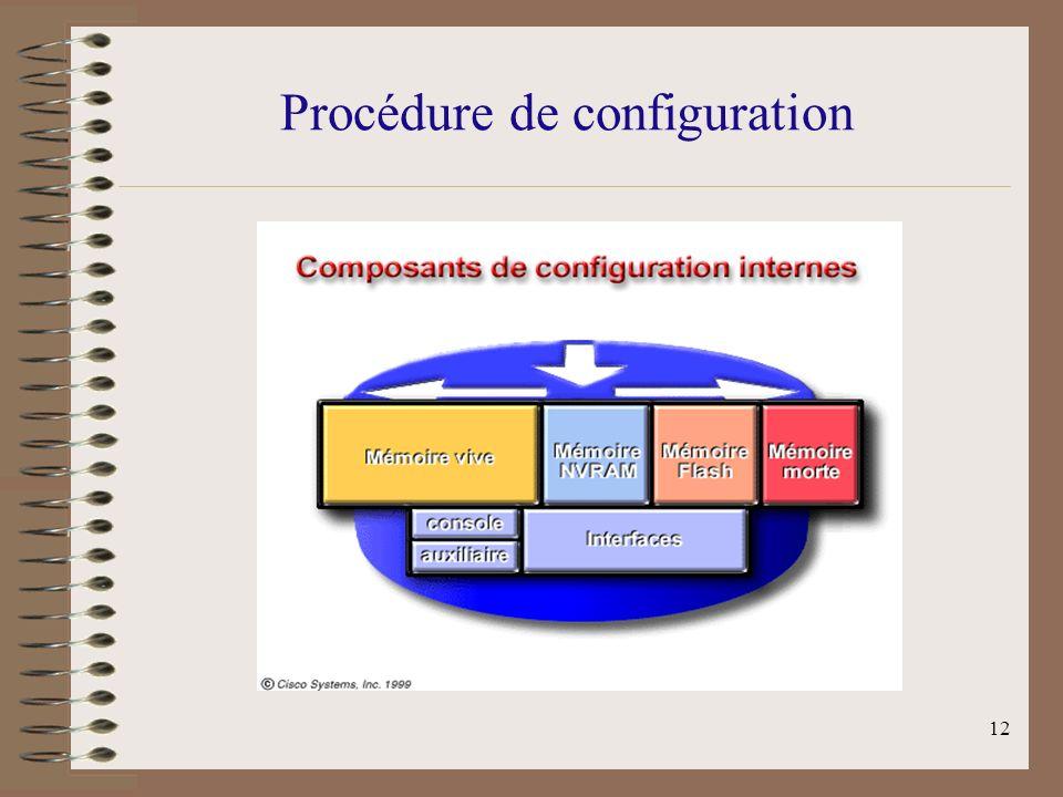 12 Procédure de configuration