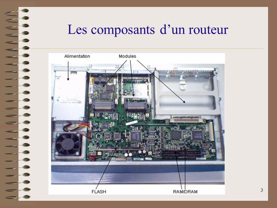3 Les composants dun routeur