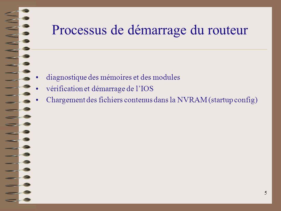 5 Processus de démarrage du routeur diagnostique des mémoires et des modules vérification et démarrage de lIOS Chargement des fichiers contenus dans la NVRAM (startup config)