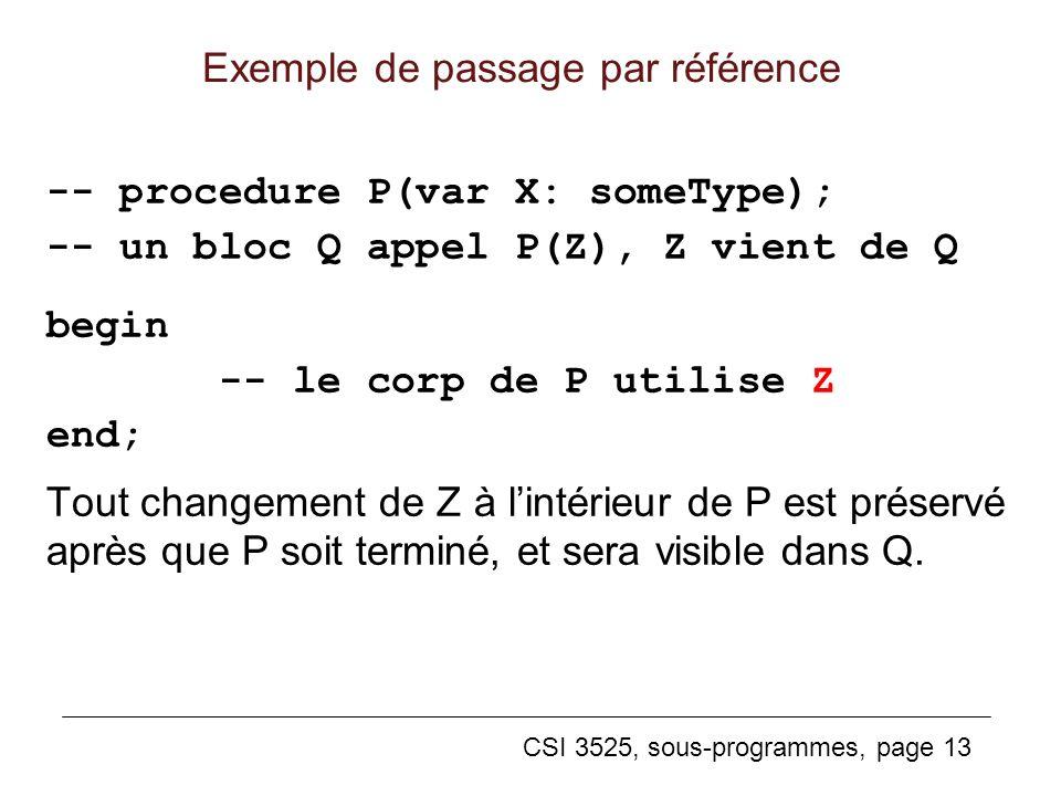 CSI 3525, sous-programmes, page 13 Exemple de passage par référence -- procedure P(var X: someType); -- un bloc Q appel P(Z), Z vient de Q begin -- le corp de P utilise Z end; Tout changement de Z à lintérieur de P est préservé après que P soit terminé, et sera visible dans Q.