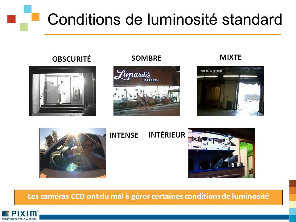 Conditions de luminosité standard OBSCURITÉ SOMBRE INTENSE Les caméras CCD ont du mal à gérer certaines conditions de luminosité INTÉRIEUR MIXTE