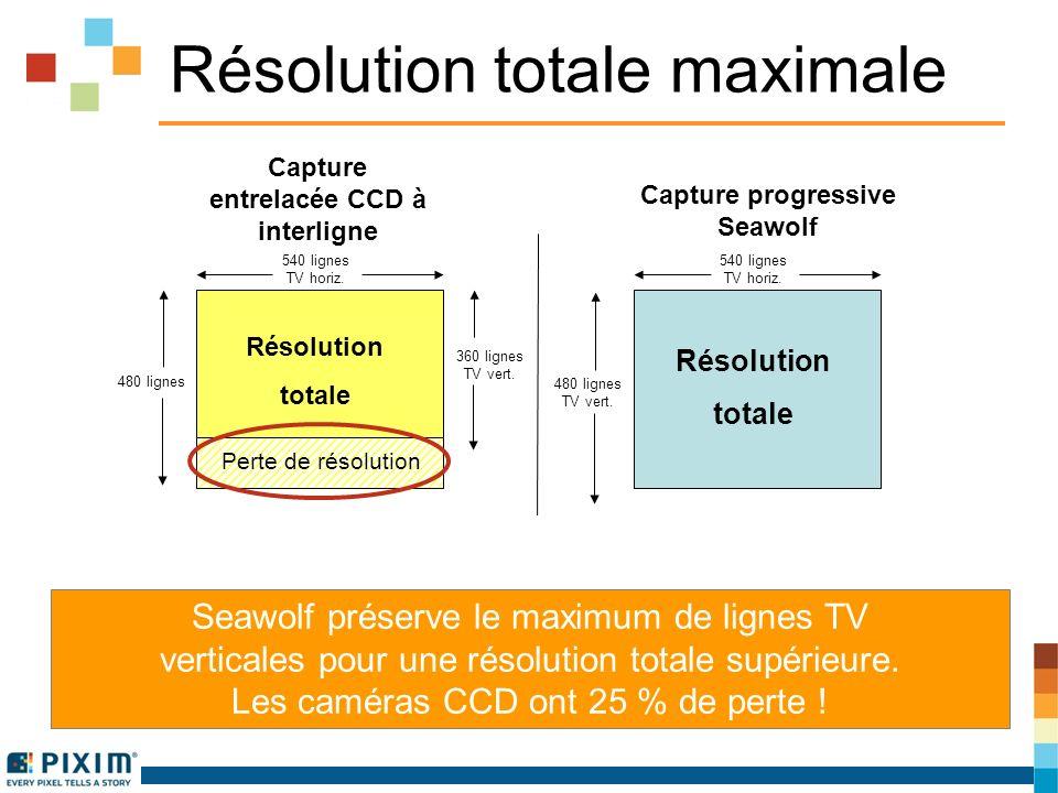 Résolution totale maximale Seawolf préserve le maximum de lignes TV verticales pour une résolution totale supérieure.
