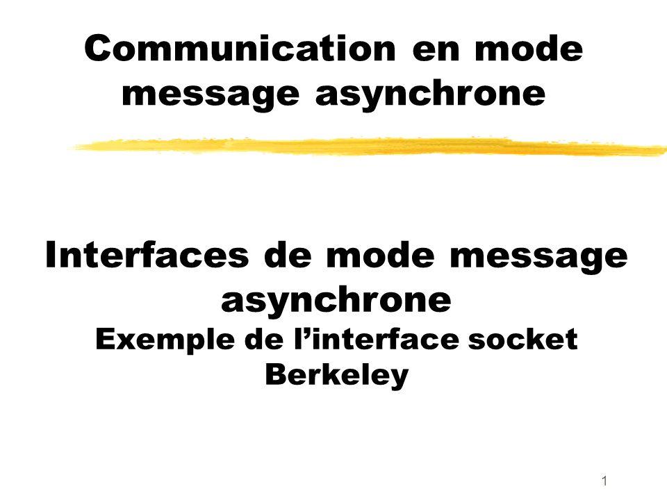 2 Introduction: interfaces de mode message dans les réseaux nDeux approches principales (beaucoup d approches annexes) nComme interface dun service de niveau transport.