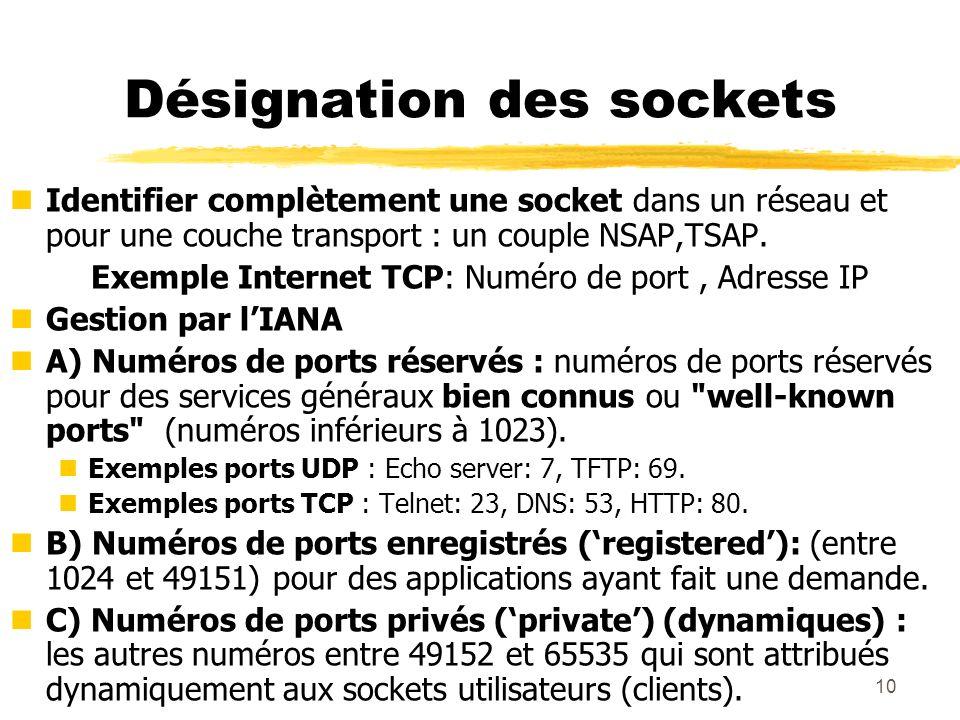 10 Désignation des sockets nIdentifier complètement une socket dans un réseau et pour une couche transport : un couple NSAP,TSAP. Exemple Internet TCP