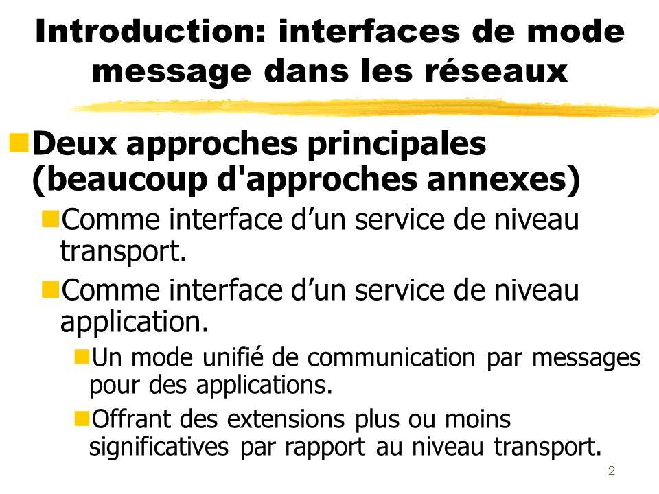 3 Les interfaces de transport en mode message asynchrone nCommunication de bout en bout : End to end communication nExistence de piles de protocoles de couches basses résumées au niveau transport: TCP/IP, IPX/SPX, NetBIOS,...