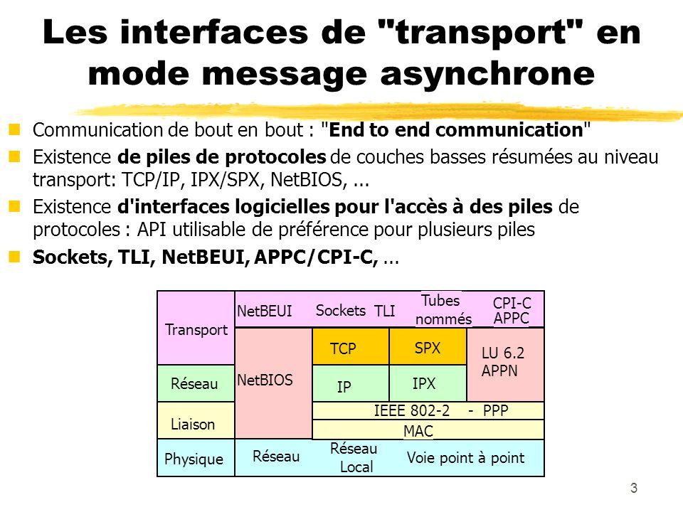 14 Primitive socket nPermet la création d un nouveau point d accès de service transport: ndéfinition de son type.