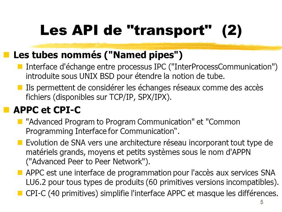 5 Les API de