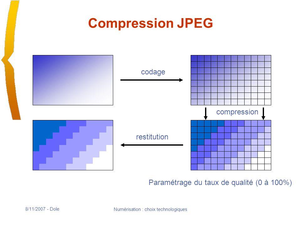 8/11/2007 - Dole Numérisation : choix technologiques Compression JPEG Paramétrage du taux de qualité (0 à 100%) codage compression restitution