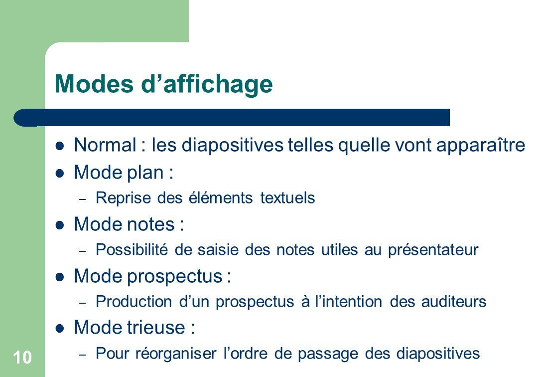 Modes daffichage Normal : les diapositives telles quelle vont apparaître Mode plan : – Reprise des éléments textuels Mode notes : – Possibilité de sai