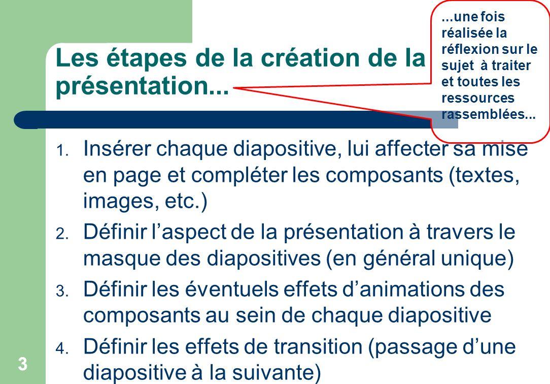 3 Les étapes de la création de la présentation... 1. Insérer chaque diapositive, lui affecter sa mise en page et compléter les composants (textes, ima