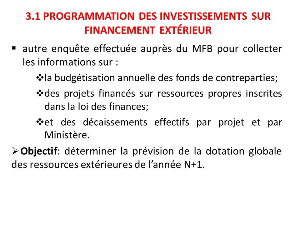 3.1 PROGRAMMATION DES INVESTISSEMENTS SUR FINANCEMENT EXTÉRIEUR autre enquête effectuée auprès du MFB pour collecter les informations sur : la budgéti