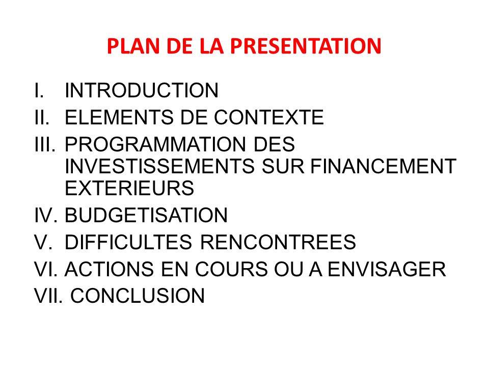 PLAN DE LA PRESENTATION I.INTRODUCTION II.ELEMENTS DE CONTEXTE III.PROGRAMMATION DES INVESTISSEMENTS SUR FINANCEMENT EXTERIEURS IV.BUDGETISATION V.DIF