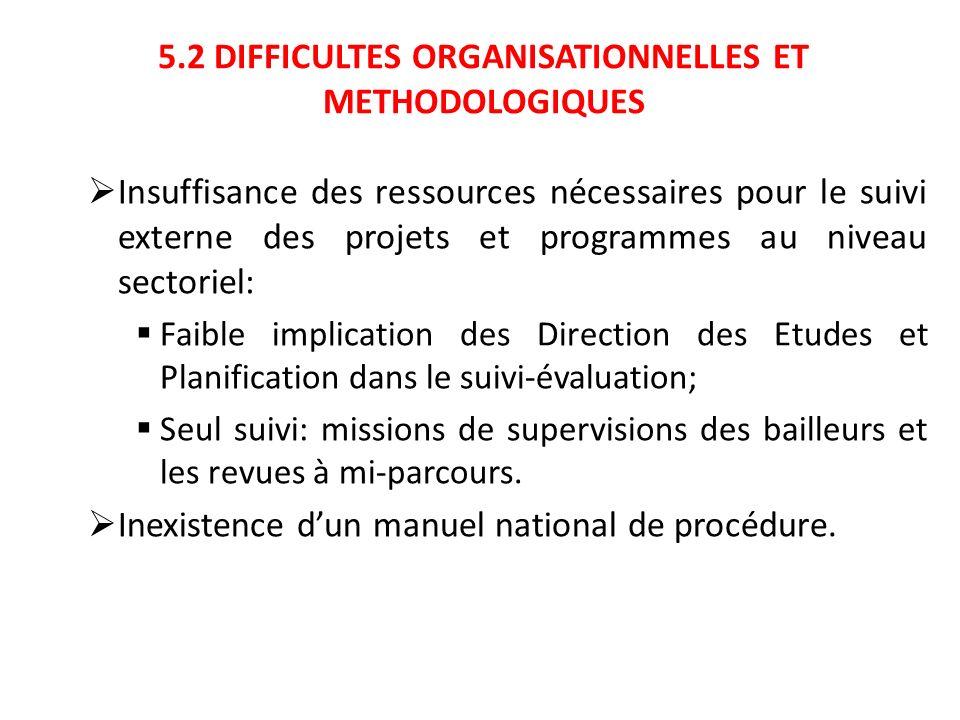 5.2 DIFFICULTES ORGANISATIONNELLES ET METHODOLOGIQUES Insuffisance des ressources nécessaires pour le suivi externe des projets et programmes au nivea