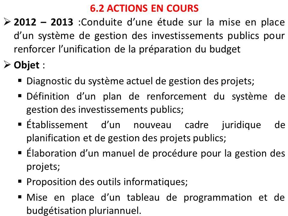 6.2 ACTIONS EN COURS 2012 – 2013 :Conduite dune étude sur la mise en place dun système de gestion des investissements publics pour renforcer lunificat